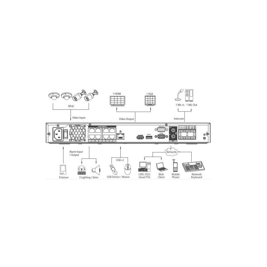 enregistreur dahua 8 voies 8 ports poe 5mp vga hdmi avec canaux alarme 1 hdd. Black Bedroom Furniture Sets. Home Design Ideas