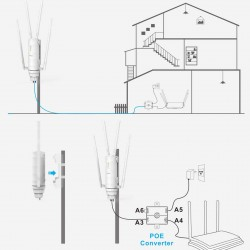 Borne Wifi extérieure | Répéteur Wifi | Portée 200 mètres | WavLink 3