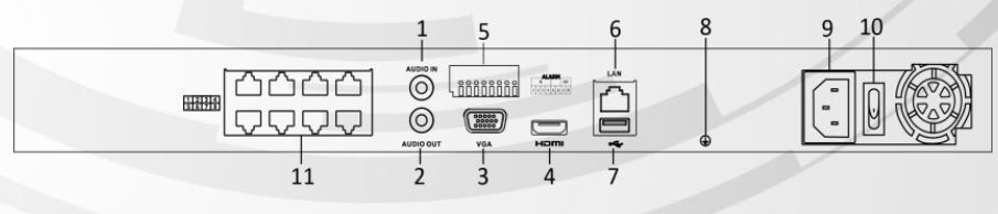 32-voies-IP-12-mp-2DD-schema