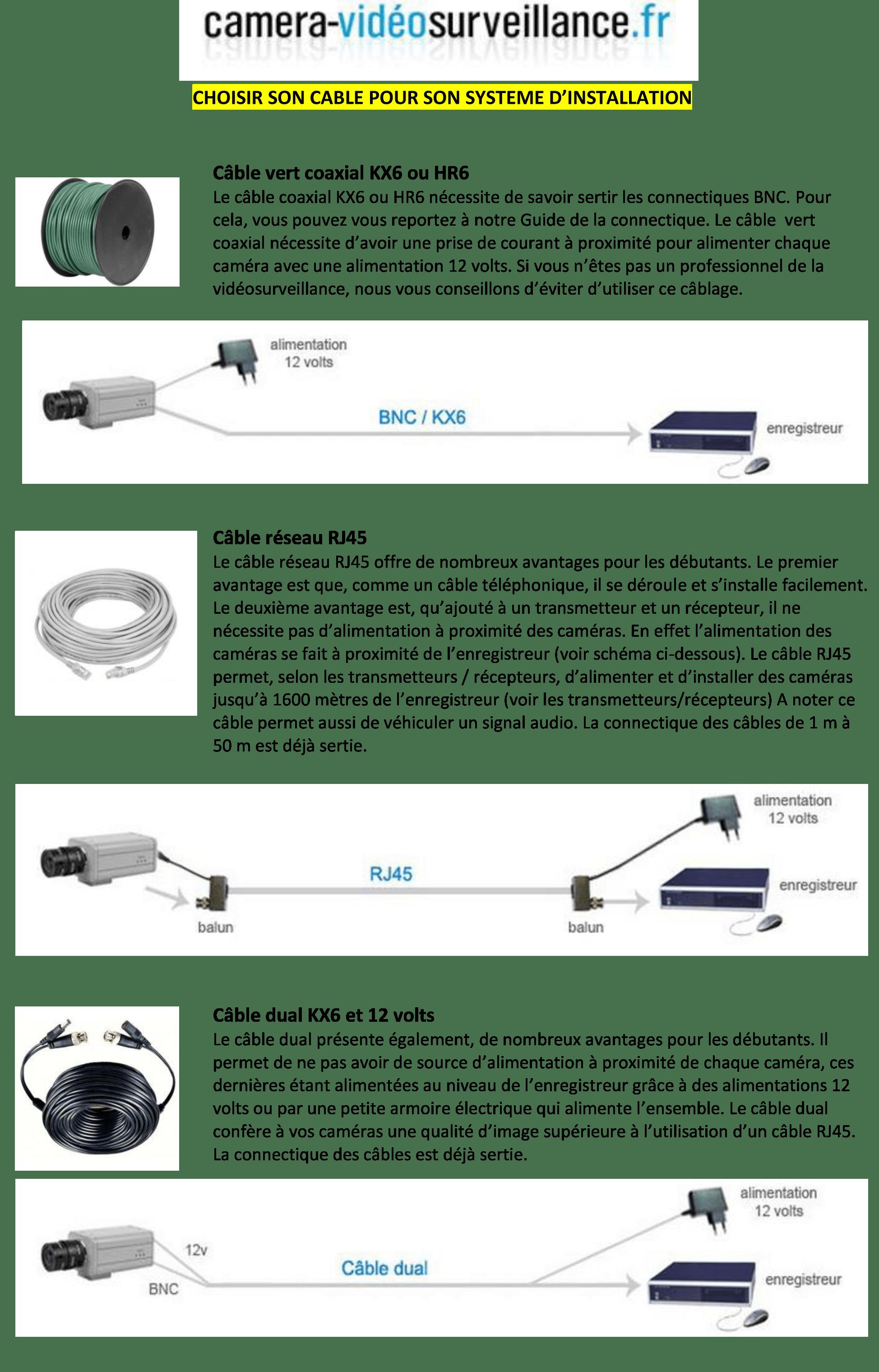 bien choisir son câblage pour son système d'installation