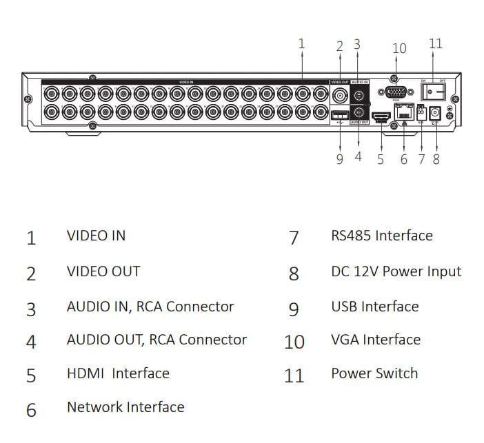 DH-XVR5232AN-X_schema