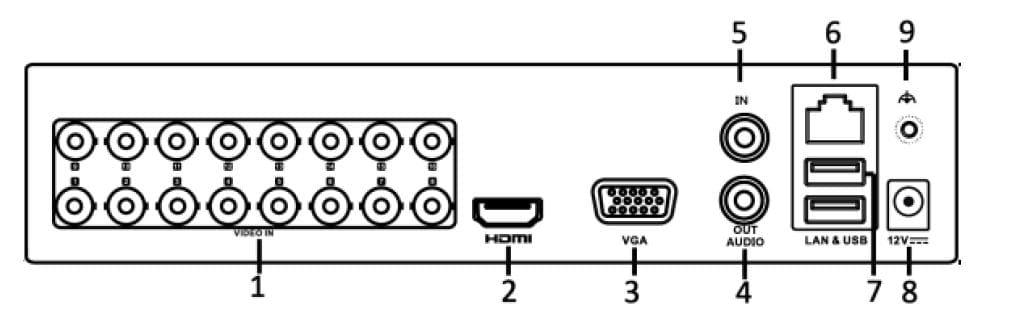 HWD-5108M-schema