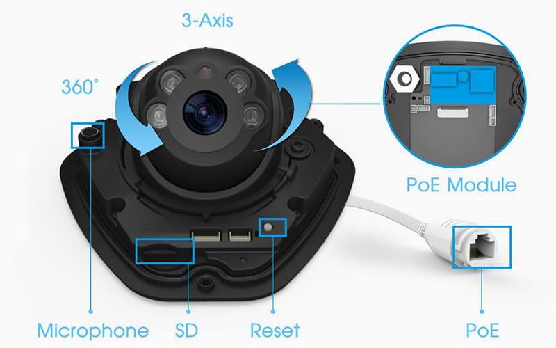 design caméra 4K