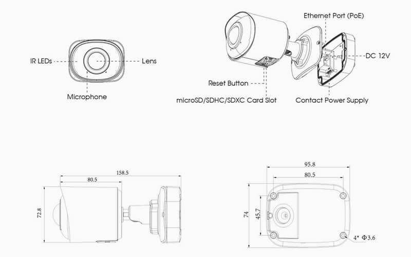 dimensions caméra panoramique